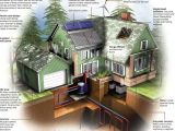 Off the Grid Sustainable Green Home Plans Green Homes Fundmyremodel Com
