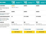 Optus Home Plans Optus Home Phone Plans with Broadband Home Design and Style