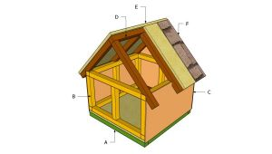 Outdoor Cat House Building Plans Outdoor Cat House Plans Myoutdoorplans Free