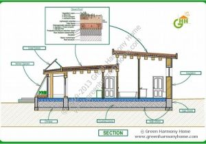 Passive solar Homes Plans Passive solar Design House Plans Find Building Plans