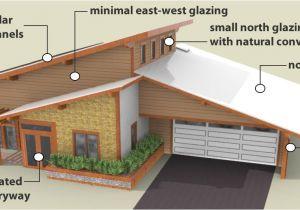 Passive solar Homes Plans Passive solar House Design Passive solar Checklist Lot