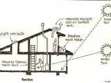 Passive solar Homes Plans solar Passive Home Designs This Wallpapers