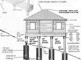 Pier Home Plans Pier Construction House Plans Home Design and Style