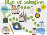 Plan Of Salvation Family Home evening Plan Of Salvation Clipart Clipart Suggest