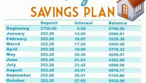 Plan to Buy A Home Buy A Home Down Payment Savings Plan