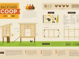 Plans for A Chicken House Chicken House Plans Chicken Coop Design Plans