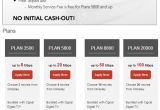 Pldt Home Fibr Plan99 Pldt Home now Offers Fibr with Cignal Digital Tv