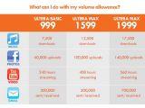 Pldt Home Plan Pldt Home Plan 1299 Review