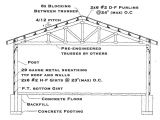 Pole Barn House Plans and Prices Ohio Pole Barn House Plans Skillful Design and Images X