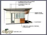 Security Guard House Plans Guard House Floor Plan New Homely Inpiration 1 Security