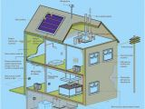 Self Sufficient Home Plans House Plans and Home Designs Free Blog Archive Self