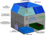 Self Sufficient Home Plans Self Sufficient House Plans 28 Images Self Sufficient