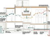Self Sufficient Home Plans Self Sustainable House Plans