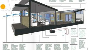 Simple Efficient Home Plans Simple Efficient House Plans 28 Images Simple and