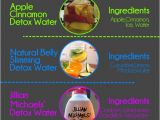 Simple Home Detox Plan A Few Brilliant Detox Water Recipes Posts by An