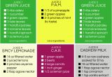 Simple Home Detox Plan Not Feeling A Pricey Juice Cleanse Try A Homemade One