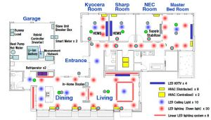 Smart Home Plan Smart House Plans Joy Studio Design Gallery Best Design
