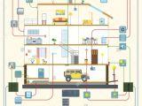Smart Home Plans Smart Home Design Plans Interior Design Ideas