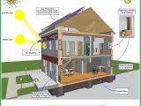 Solar Home Plans Green Passive solar House 3 Plans Gallery