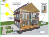 Solar House Plans with Photos Passive solar House Plans Green Passive solar House 3