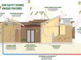 Structural Insulated Panels Home Plans Sip Panel Floor Plans Gurus Floor