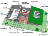 Super Insulated House Plans Super Efficient Small House Plans