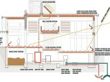 Sustainable Home Floor Plans Inspiring Sustainable Home Plans 4 Sustainable House