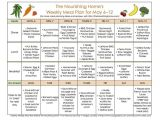 The Nourishing Home Meal Plan 79 Best Ideas About Weekly Menus On Pinterest Weekly