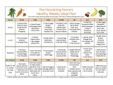 The Nourishing Home Meal Plan Mastering Meal Planning the Nourishing Home
