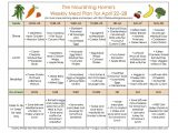 The Nourishing Home Meal Plan Meal Plan Monday April 15 28 the Nourishing Home