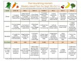 The Nourishing Home Meal Plan Meal Plans Archives Page 3 Of 16 the Nourishing Home