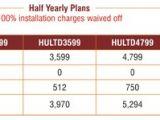 Tikona Home Plans Indian Price Tikona Broadband Plans for Home New