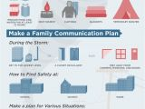 Tornado Plan for Home 130 Best Staying Safe at Home Work Play Images On