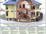 Tornado Plan for Home Hurricane Resistant High Wind Resistant tornado
