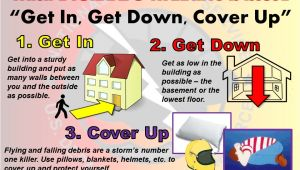 Tornado Safety Plan for Home Fdot Emergency Management Severe Weather Awareness
