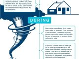 Tornado Safety Plan for Home Pin by Jenny Hughes On for the Home Pinterest