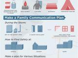 Tornado Safety Plan for Home tornado Preparation Tips Emergency tornado Prepper