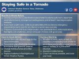 Tornado Safety Plan for Home tornado Safety Tips From National Weather Service the