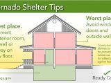 Tornado Safety Plan for Home tornadoes Ready Georgia
