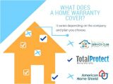 Total Protect Home Service Plan Review System Protect Home Service Plan Home Service Plan Reviews