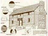 Traditional Log Home Floor Plan 60 Best Of Gallery Traditional Log Home Floor Plans Home