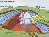 Underground Home Plans Designs the Umbrella Home A Simple Underground House Design