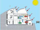Underground Home Plans Designs Underground Homes the Alternative Green Home