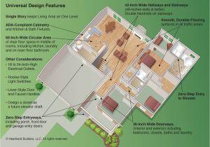 Universal Design Home Plans Universal Design Makes Life Easier at the Cloister
