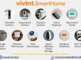 Vivint Home Security Plans Vivint Home Automation Pricing Homemade Ftempo