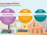 Vodafone Home Plans Western Cellular Vodafone Broadband Plans