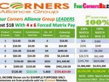 Wine Shop at Home Compensation Plan Back Office isagenix New Coffee Packs Make Brewing