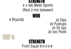 Work Out Plan Home 12 Week No Gym Home Workout Plans Military Diet