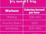 Work Out Plans at Home to Lose Weight 7 Best Cardio Workouts for Weight Loss that Might Surprise