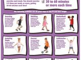 Work Out Plans at Home to Lose Weight How to Do A Basic Weight Loss Exercise Program